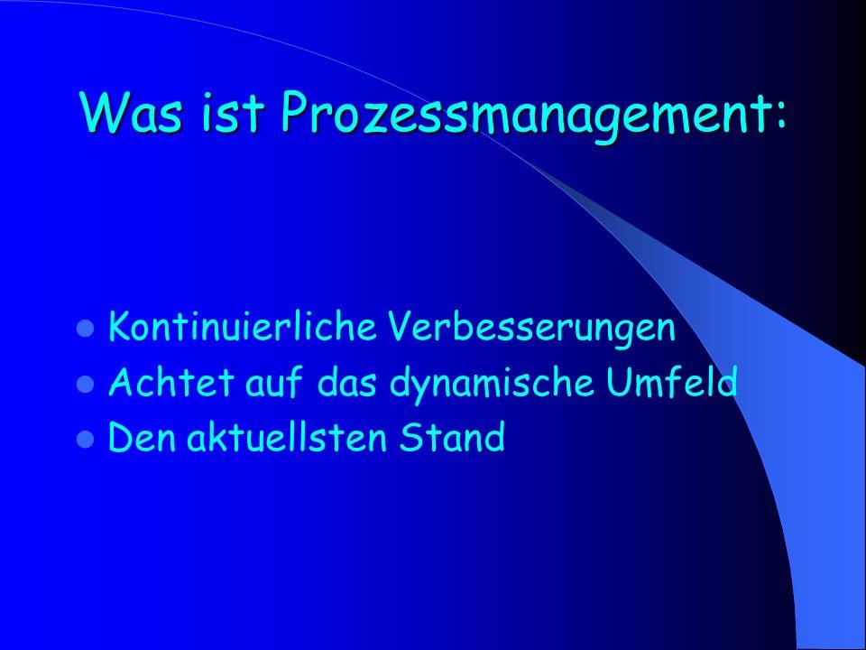 Was ist Prozessmanagement: Kontinuierliche Verbesserungen Achtet auf das dynamische Umfeld Den aktuellsten Stand