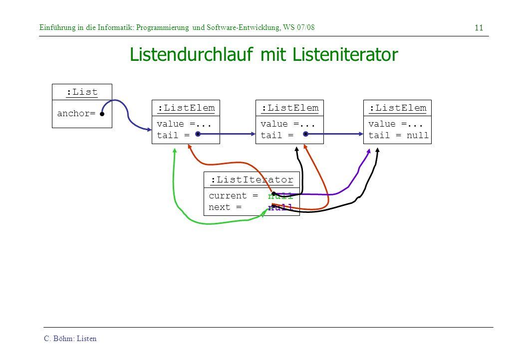 C. Böhm: Listen Einführung in die Informatik: Programmierung und Software-Entwicklung, WS 07/08 11 Listendurchlauf mit Listeniterator :List anchor= :L
