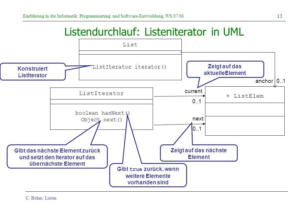 C. Böhm: Listen Einführung in die Informatik: Programmierung und Software-Entwicklung, WS 07/08 13 Listendurchlauf: Listeniterator in UML ListIterator