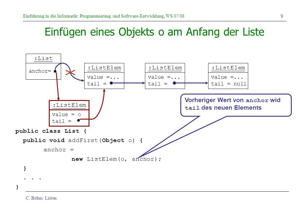 C. Böhm: Listen Einführung in die Informatik: Programmierung und Software-Entwicklung, WS 07/08 9 Einfügen eines Objekts o am Anfang der Liste public