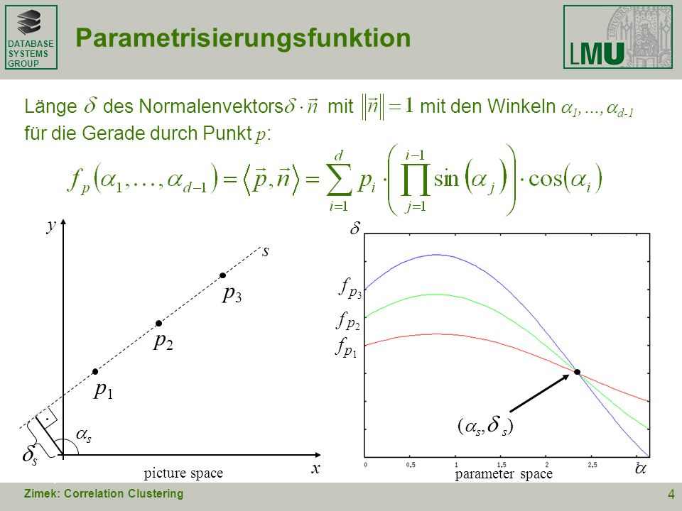 DATABASE SYSTEMS GROUP Eigenschaften der Transformation Zimek: Correlation Clustering 5 Punkt im Datenraum Sinusoid im Parameterraum Punkt im Parameterraum Hyperebene im Datenraum Punkte auf gemeinsamer Hyperebene im Datenraum Sinusoide mit gemeinsamem Schnittpunkt im Parameterraum Schnitt von Sinusoiden im Parameterraum Hyperebene durch die entsprechenden Punkte im Datenraum