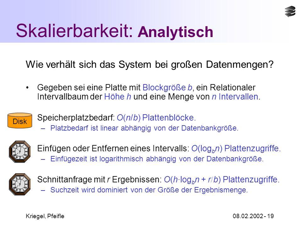 Kriegel, Pfeifle08.02.2002 - 19 Skalierbarkeit: Analytisch Wie verhält sich das System bei großen Datenmengen.
