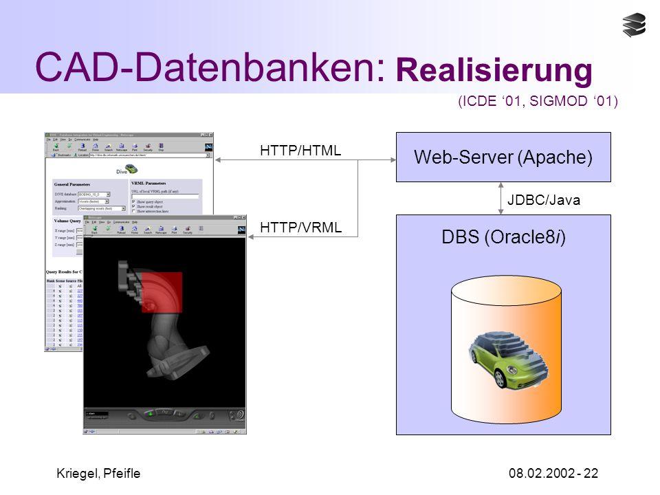 Kriegel, Pfeifle08.02.2002 - 22 CAD-Datenbanken: Realisierung DBS (Oracle8i) Web-Server (Apache) HTTP/HTML JDBC/Java HTTP/VRML (ICDE 01, SIGMOD 01)