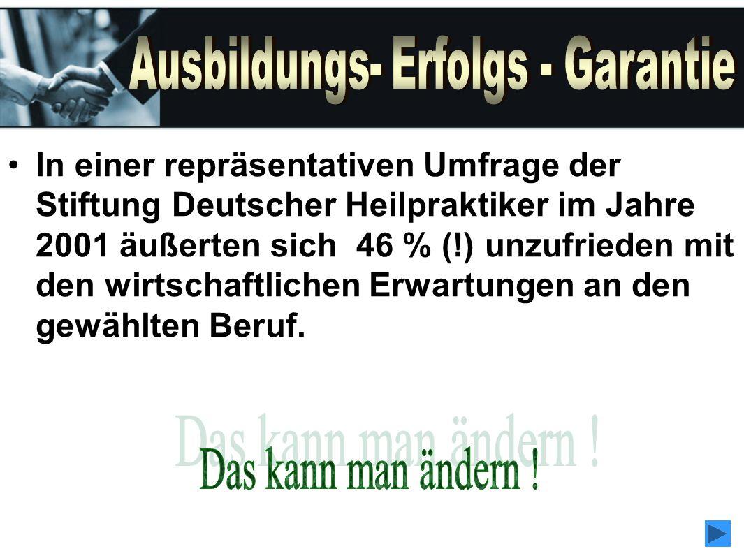 In einer repräsentativen Umfrage der Stiftung Deutscher Heilpraktiker im Jahre 2001 äußerten sich 46 % (!) unzufrieden mit den wirtschaftlichen Erwartungen an den gewählten Beruf.