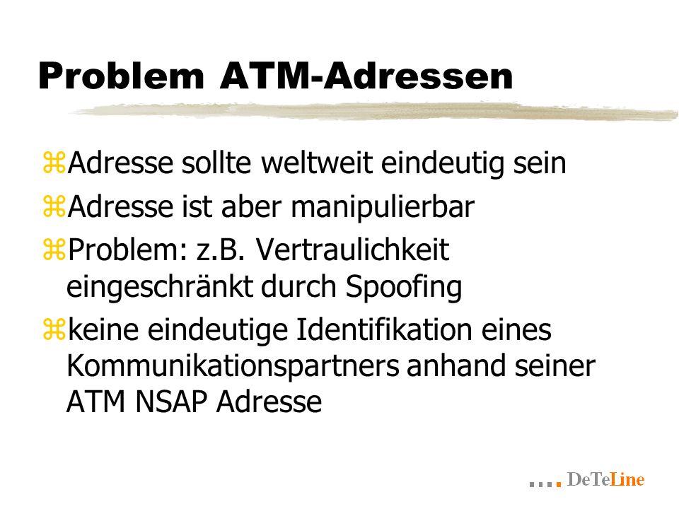Problem ATM-Adressen zAdresse sollte weltweit eindeutig sein zAdresse ist aber manipulierbar zProblem: z.B.
