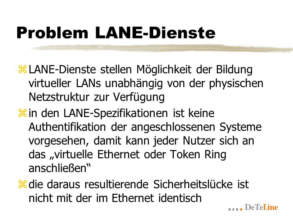 Problem LANE-Dienste zLANE-Dienste stellen Möglichkeit der Bildung virtueller LANs unabhängig von der physischen Netzstruktur zur Verfügung zin den LANE-Spezifikationen ist keine Authentifikation der angeschlossenen Systeme vorgesehen, damit kann jeder Nutzer sich an das virtuelle Ethernet oder Token Ring anschließen zdie daraus resultierende Sicherheitslücke ist nicht mit der im Ethernet identisch