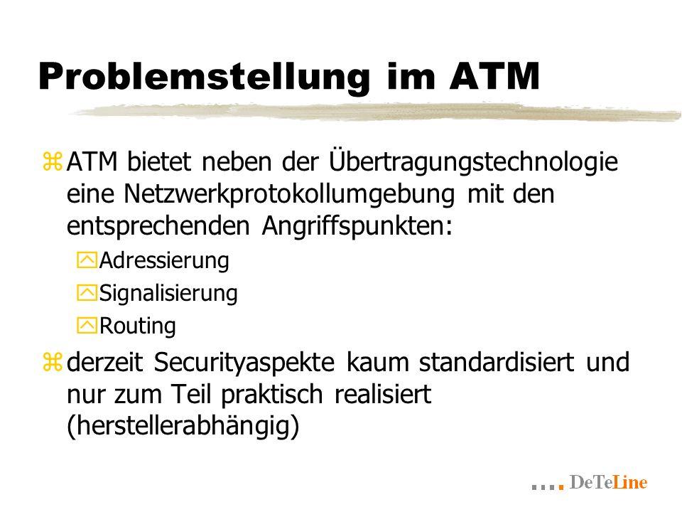 Problemstellung im ATM zATM bietet neben der Übertragungstechnologie eine Netzwerkprotokollumgebung mit den entsprechenden Angriffspunkten: yAdressierung ySignalisierung yRouting zderzeit Securityaspekte kaum standardisiert und nur zum Teil praktisch realisiert (herstellerabhängig)
