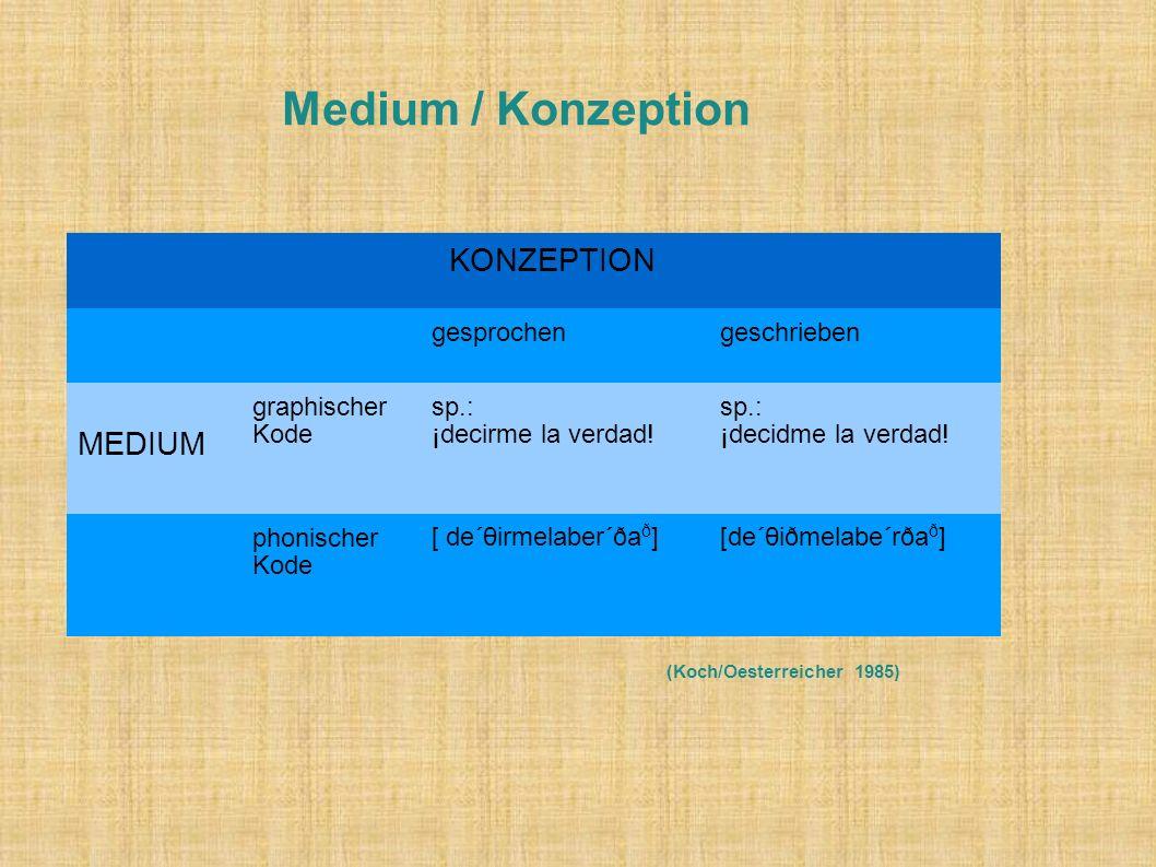 Medium / Konzeption KONZEPTION gesprochengeschrieben MEDIUM graphischer Kode sp.: ¡decirme la verdad! sp.: ¡decidme la verdad! phonischer Kode [ de´θi