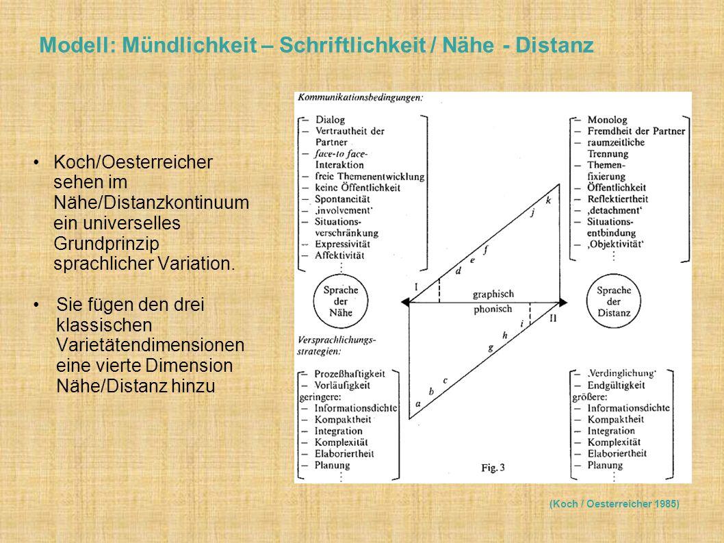 Koch/Oesterreicher sehen im Nähe/Distanzkontinuum ein universelles Grundprinzip sprachlicher Variation. Sie fügen den drei klassischen Varietätendimen