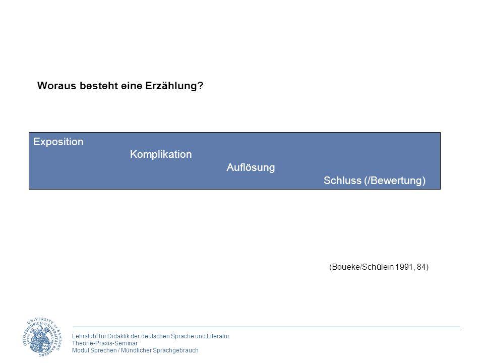 Lehrstuhl für Didaktik der deutschen Sprache und Literatur Theorie-Praxis-Seminar Modul Sprechen / Mündlicher Sprachgebrauch Exposition Komplikation A