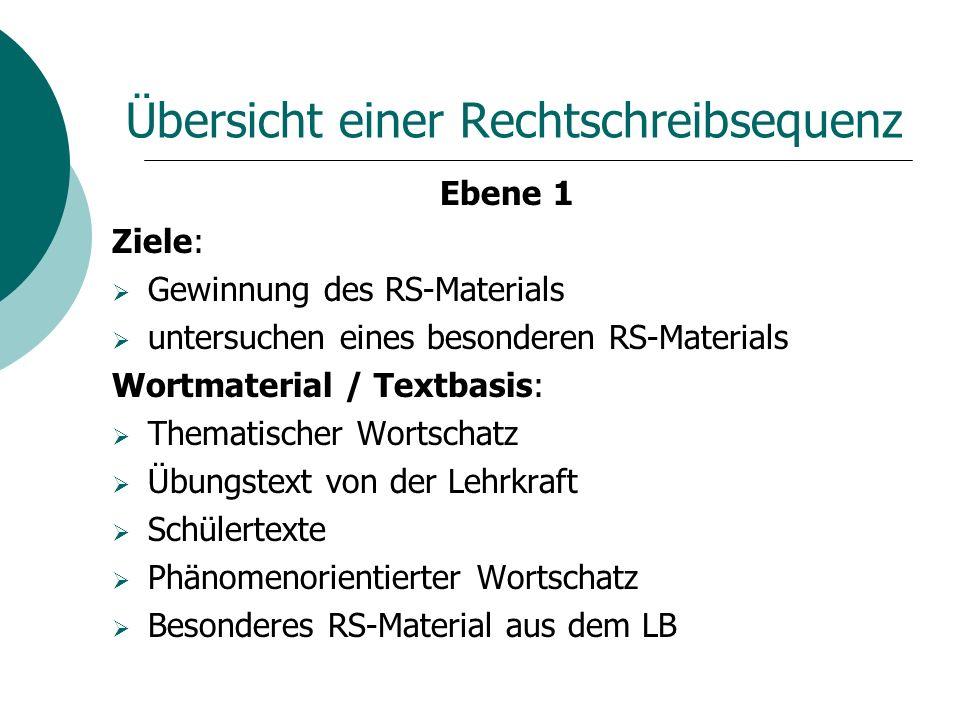 Übersicht einer Rechtschreibsequenz Ebene 1 Ziele: Gewinnung des RS-Materials untersuchen eines besonderen RS-Materials Wortmaterial / Textbasis: Them