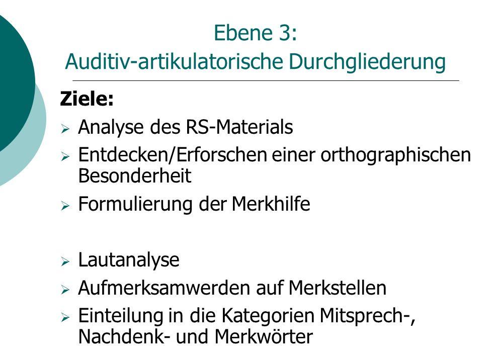 Ebene 3: Auditiv-artikulatorische Durchgliederung Ziele: Analyse des RS-Materials Entdecken/Erforschen einer orthographischen Besonderheit Formulierun