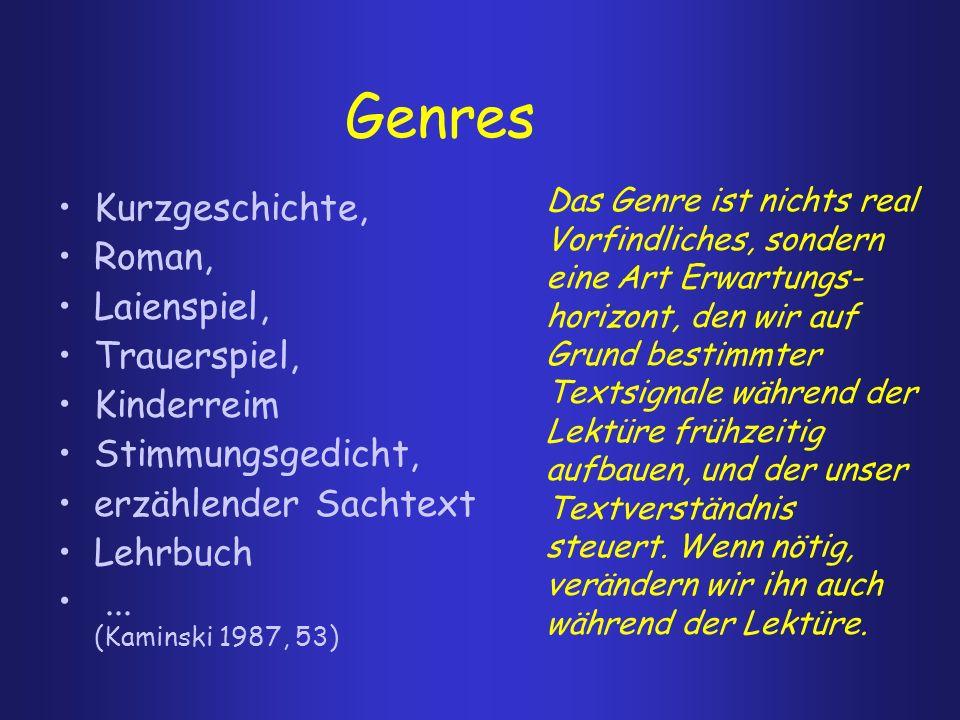 Genres Kurzgeschichte, Roman, Laienspiel, Trauerspiel, Kinderreim Stimmungsgedicht, erzählender Sachtext Lehrbuch... (Kaminski 1987, 53) Das Genre ist