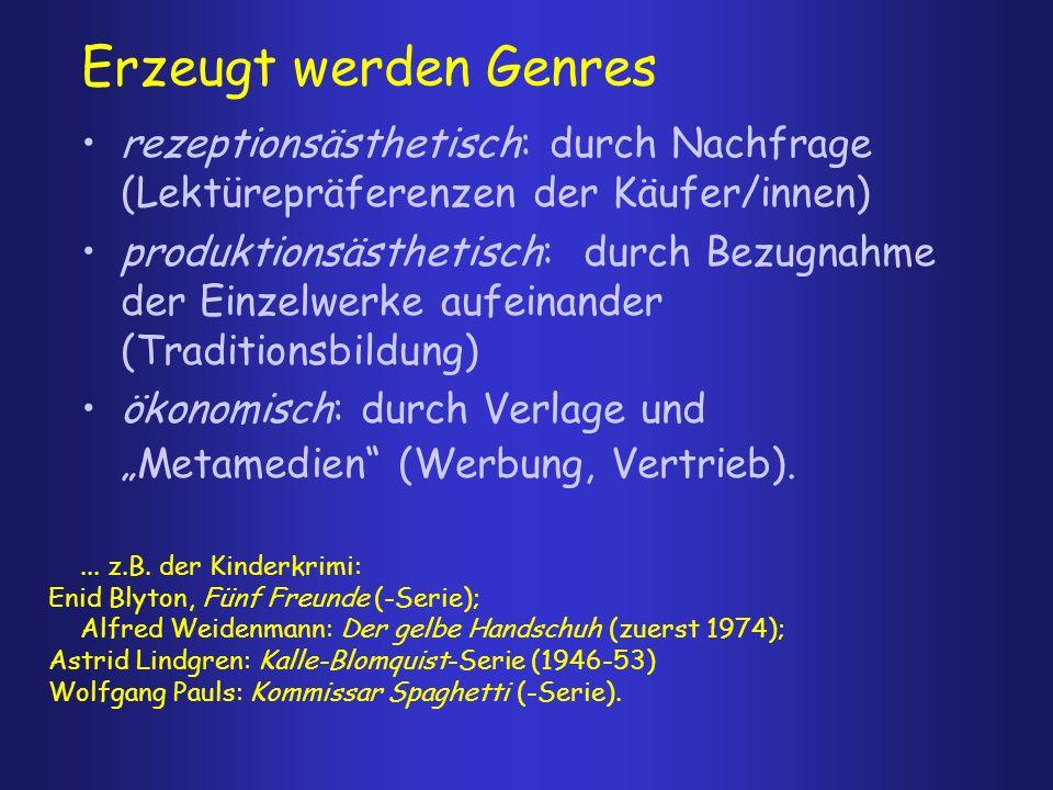 Erzeugt werden Genres rezeptionsästhetisch: durch Nachfrage (Lektürepräferenzen der Käufer/innen) produktionsästhetisch: durch Bezugnahme der Einzelwe