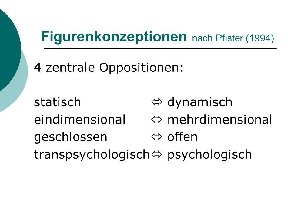 Figurenkonzeptionen nach Pfister (1994) 4 zentrale Oppositionen: statisch dynamisch eindimensional mehrdimensional geschlossen offen transpsychologisc