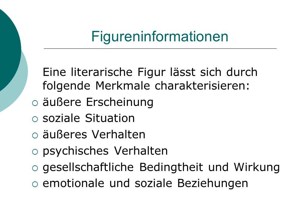 Figureninformationen Eine literarische Figur lässt sich durch folgende Merkmale charakterisieren: äußere Erscheinung soziale Situation äußeres Verhalt