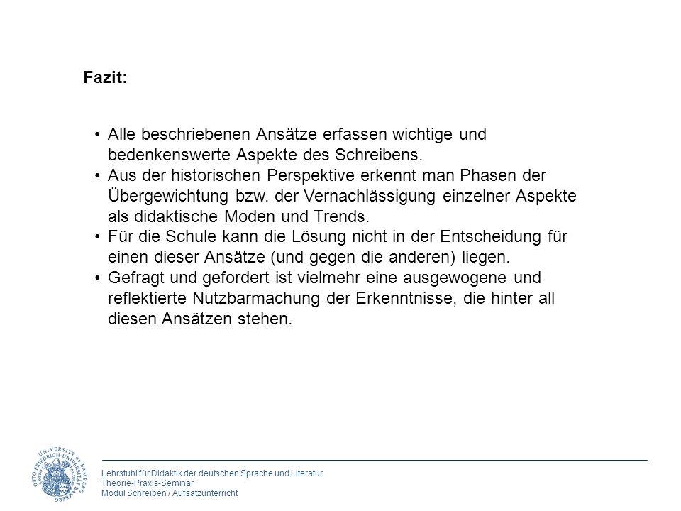 Lehrstuhl für Didaktik der deutschen Sprache und Literatur Theorie-Praxis-Seminar Modul Schreiben / Aufsatzunterricht Fazit: Alle beschriebenen Ansätz