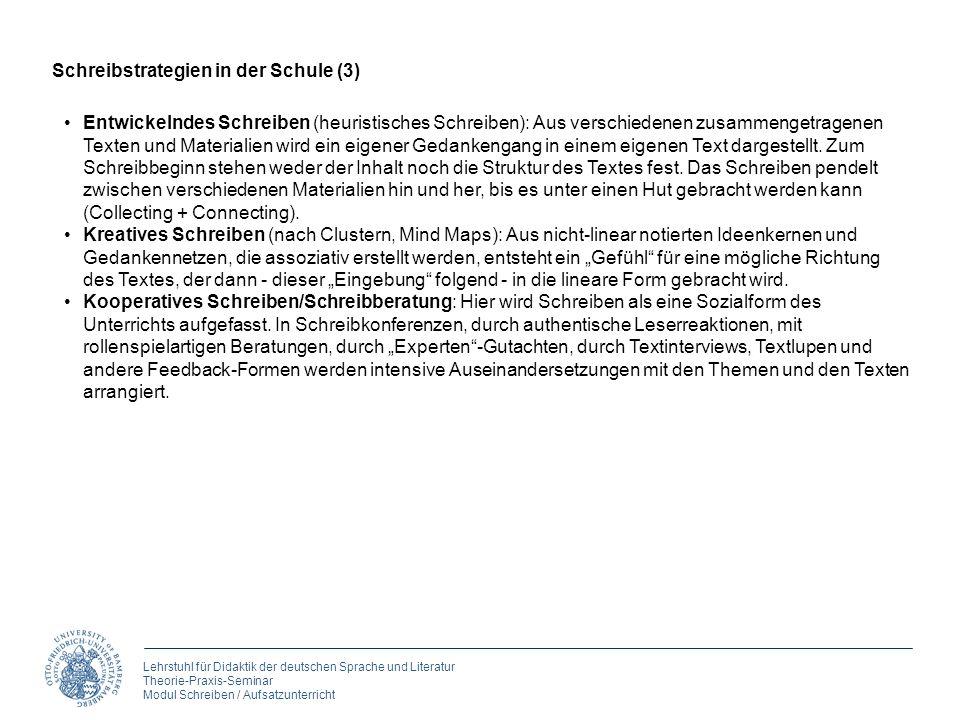 Lehrstuhl für Didaktik der deutschen Sprache und Literatur Theorie-Praxis-Seminar Modul Schreiben / Aufsatzunterricht Entwickelndes Schreiben (heurist