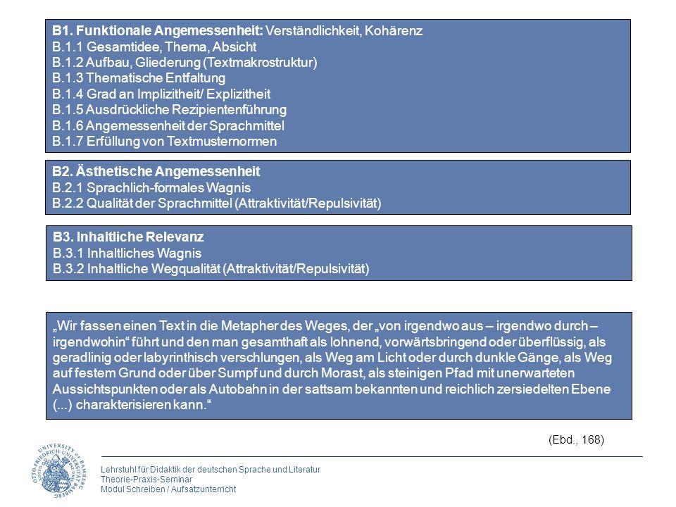 Lehrstuhl für Didaktik der deutschen Sprache und Literatur Theorie-Praxis-Seminar Modul Schreiben / Aufsatzunterricht B1. Funktionale Angemessenheit: