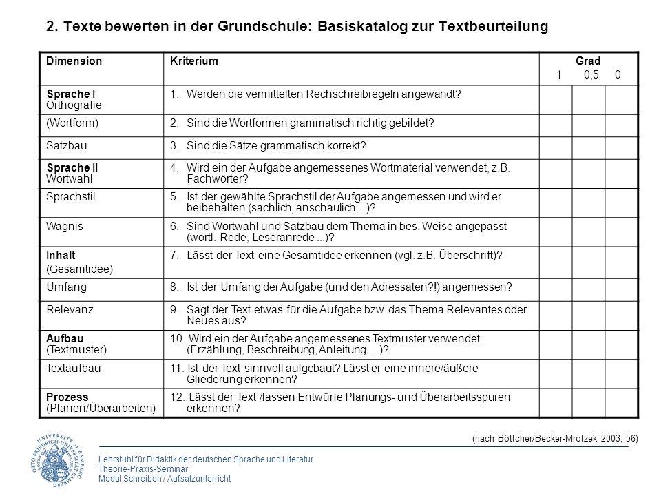 Lehrstuhl für Didaktik der deutschen Sprache und Literatur Theorie-Praxis-Seminar Modul Schreiben / Aufsatzunterricht 2. Texte bewerten in der Grundsc