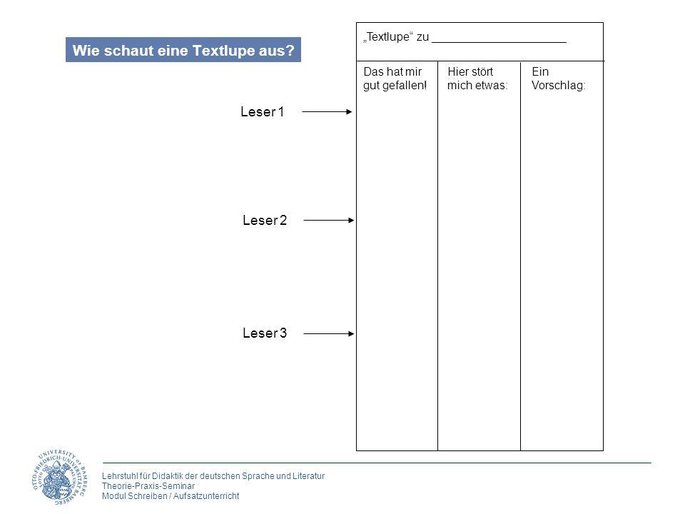 Lehrstuhl für Didaktik der deutschen Sprache und Literatur Theorie-Praxis-Seminar Modul Schreiben / Aufsatzunterricht Wie schaut eine Textlupe aus? Te