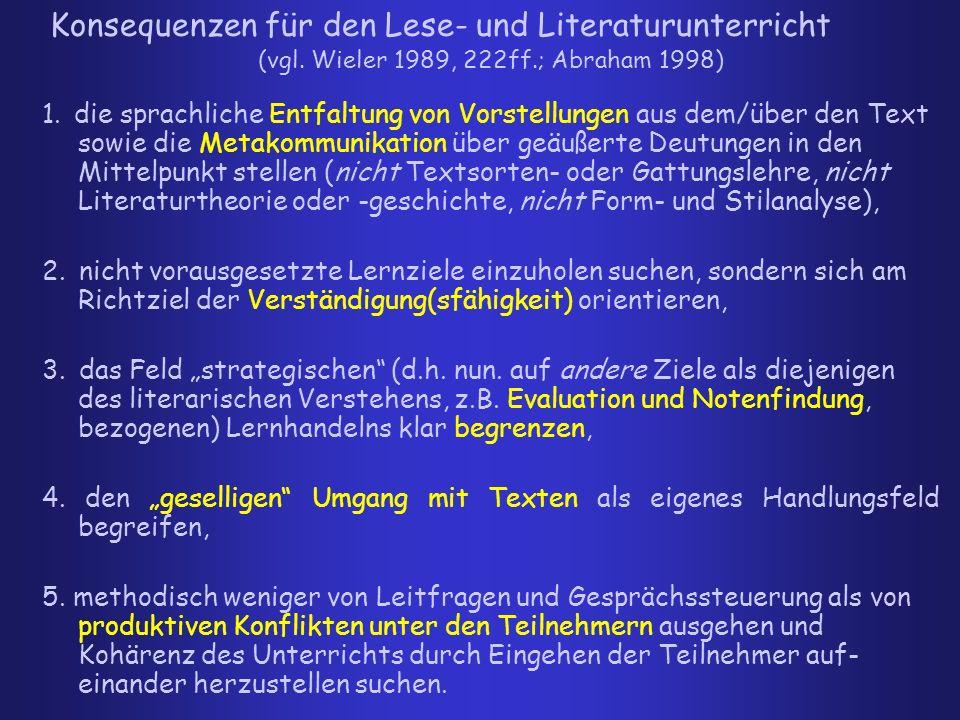 Konsequenzen für den Lese- und Literaturunterricht 1. die sprachliche Entfaltung von Vorstellungen aus dem/über den Text sowie die Metakommunikation ü