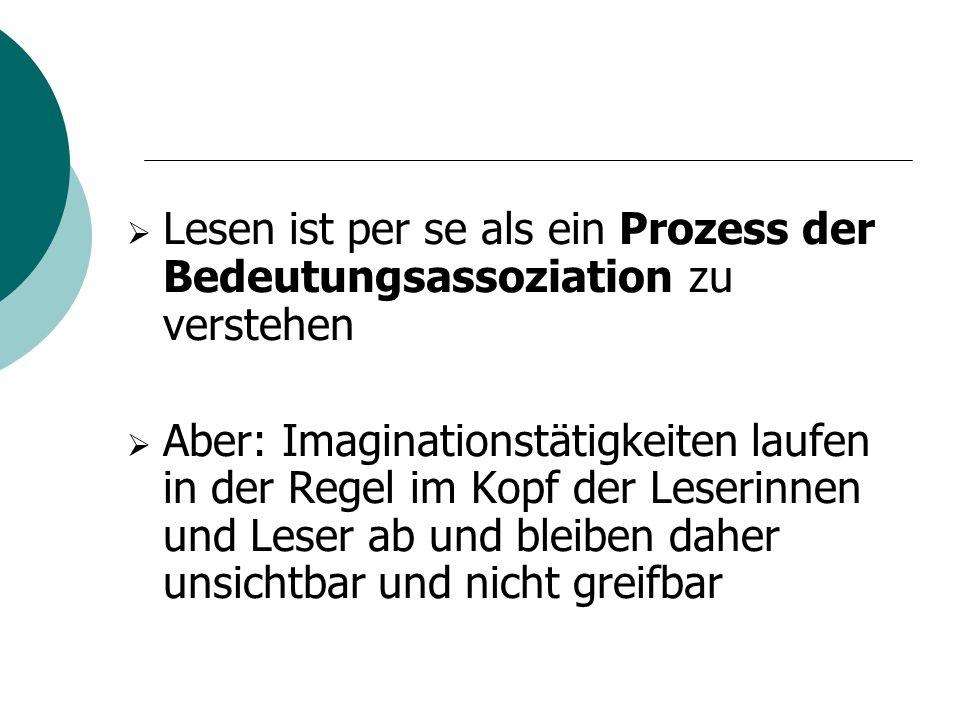 Lesen ist per se als ein Prozess der Bedeutungsassoziation zu verstehen Aber: Imaginationstätigkeiten laufen in der Regel im Kopf der Leserinnen und Leser ab und bleiben daher unsichtbar und nicht greifbar
