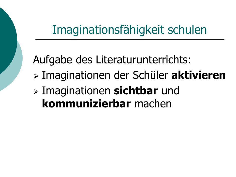 Imaginationsfähigkeit schulen Aufgabe des Literaturunterrichts: Imaginationen der Schüler aktivieren Imaginationen sichtbar und kommunizierbar machen