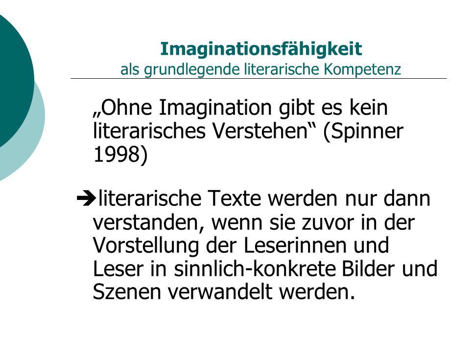 Imaginationsfähigkeit als grundlegende literarische Kompetenz Ohne Imagination gibt es kein literarisches Verstehen (Spinner 1998) literarische Texte werden nur dann verstanden, wenn sie zuvor in der Vorstellung der Leserinnen und Leser in sinnlich-konkrete Bilder und Szenen verwandelt werden.
