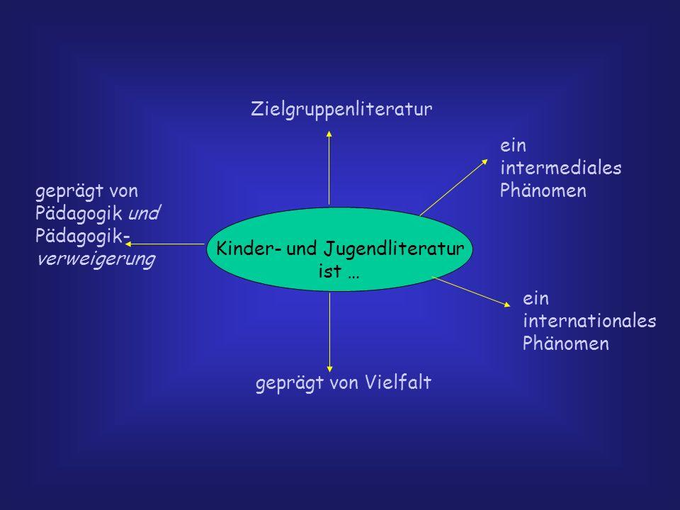 Leitthemen für Kl.1 / 2 (LP Grundschule in Bayern, Kap.