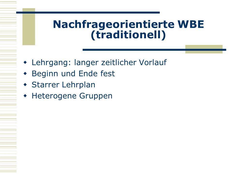 Nachfrageorientierte WBE (neu) Offene Konzepte Individualisierung Beratung vor Schulung Schulungskonzepte auf aktuellen individuellen Bedarf zugeschnitten: Fit for the Job
