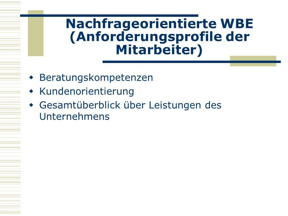 Nachfrageorientierte WBE (Anforderungsprofile der Mitarbeiter) Beratungskompetenzen Kundenorientierung Gesamtüberblick über Leistungen des Unternehmen