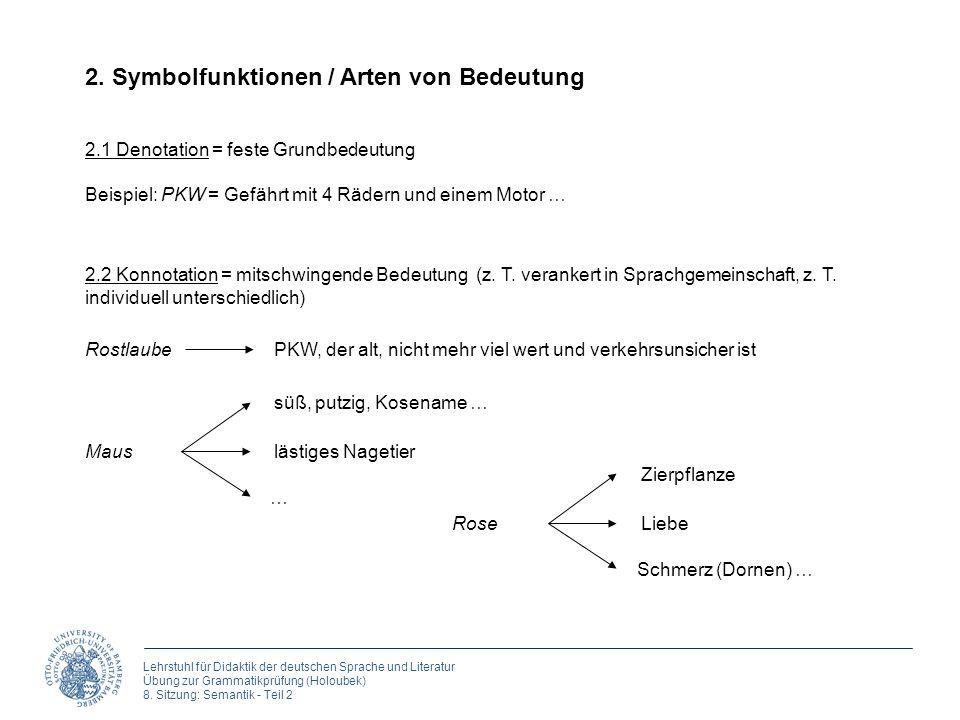 Lehrstuhl für Didaktik der deutschen Sprache und Literatur Übung zur Grammatikprüfung (Holoubek) 8. Sitzung: Semantik - Teil 2 2.2 Konnotation = mitsc