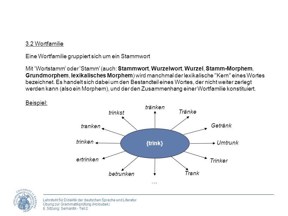 Lehrstuhl für Didaktik der deutschen Sprache und Literatur Übung zur Grammatikprüfung (Holoubek) 8. Sitzung: Semantik - Teil 2 3.2 Wortfamilie Eine Wo