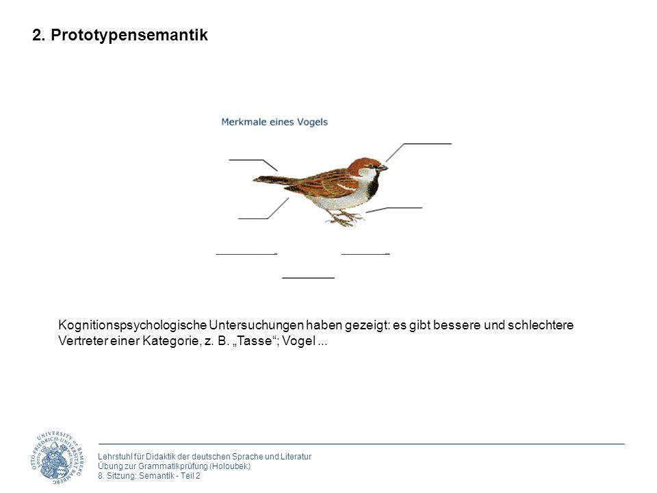 Lehrstuhl für Didaktik der deutschen Sprache und Literatur Übung zur Grammatikprüfung (Holoubek) 8. Sitzung: Semantik - Teil 2 Kognitionspsychologisch