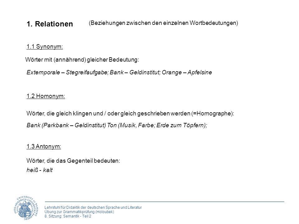 Lehrstuhl für Didaktik der deutschen Sprache und Literatur Übung zur Grammatikprüfung (Holoubek) 8. Sitzung: Semantik - Teil 2 Wörter mit (annährend)