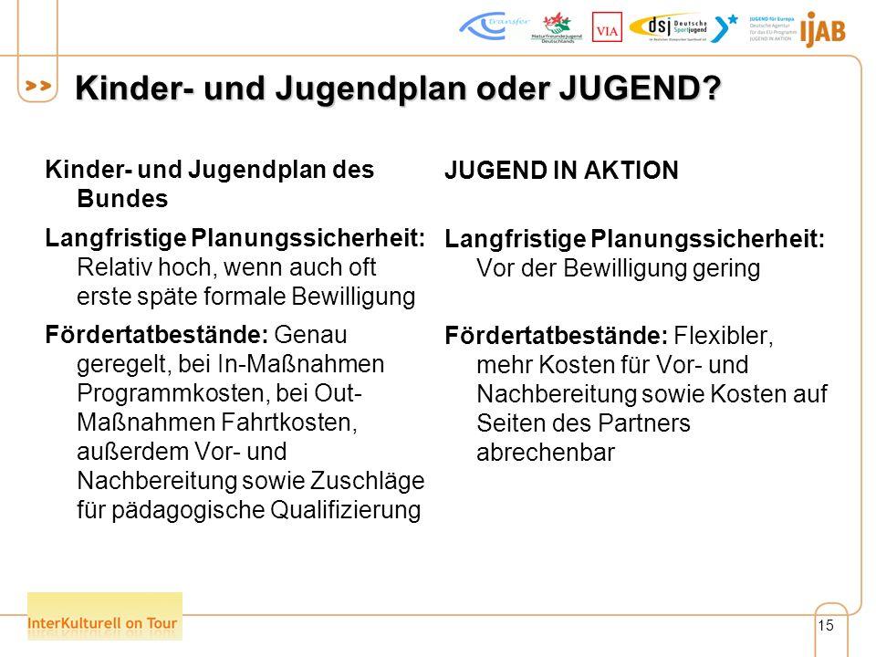 15 Kinder- und Jugendplan oder JUGEND.
