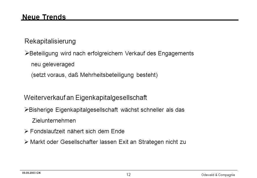 Odewald & Compagnie 12 09.09.2003 GN Neue Trends Rekapitalisierung Beteiligung wird nach erfolgreichem Verkauf des Engagements neu geleveraged (setzt