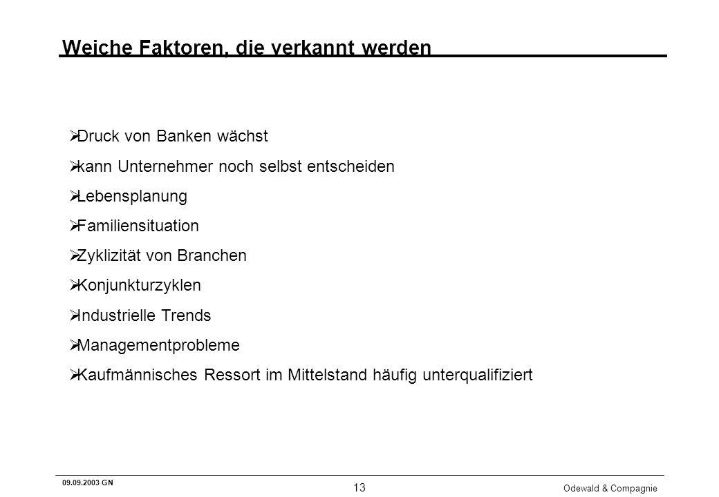 Odewald & Compagnie 13 09.09.2003 GN Weiche Faktoren, die verkannt werden Druck von Banken wächst kann Unternehmer noch selbst entscheiden Lebensplanu