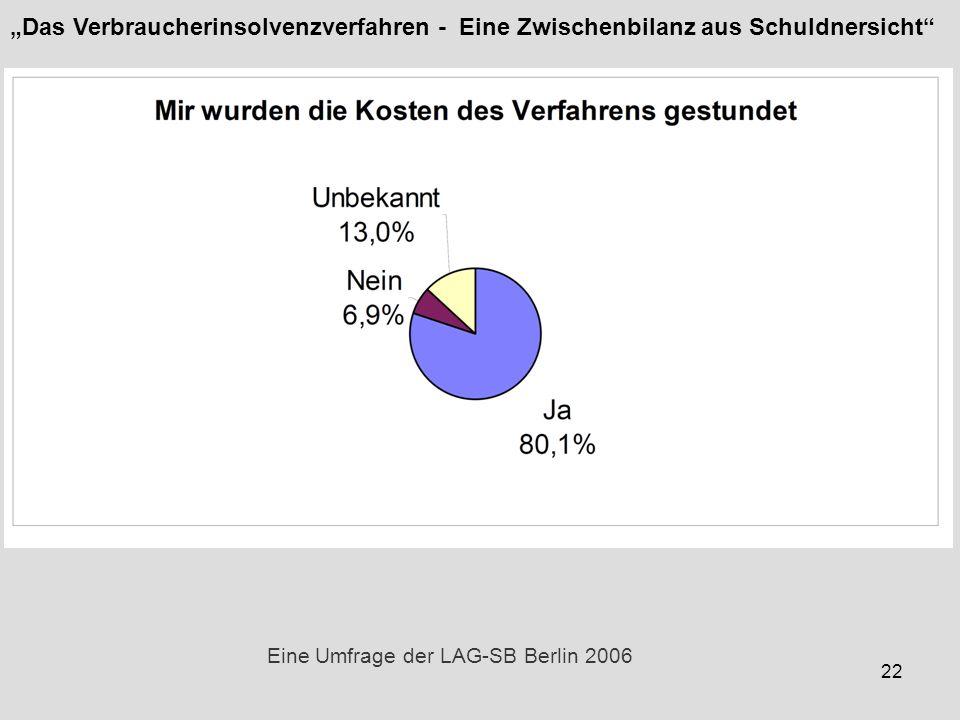 22 Eine Umfrage der LAG-SB Berlin 2006 Das Verbraucherinsolvenzverfahren - Eine Zwischenbilanz aus Schuldnersicht