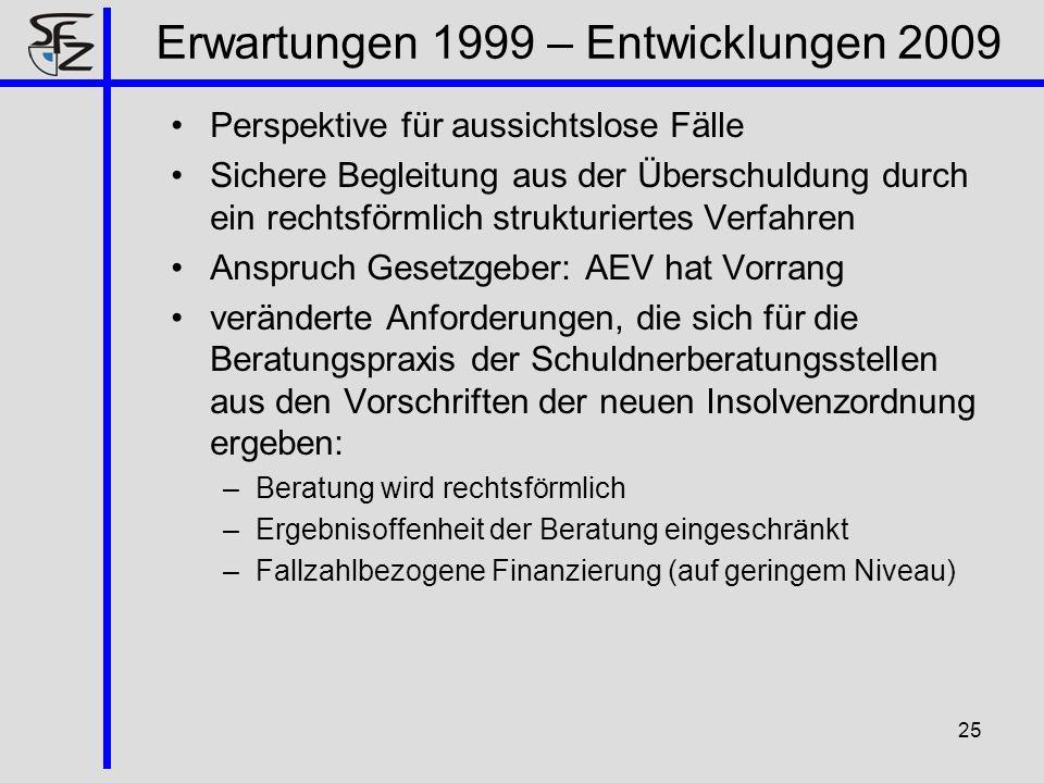 Erwartungen 1999 – Entwicklungen 2009 Perspektive für aussichtslose Fälle Sichere Begleitung aus der Überschuldung durch ein rechtsförmlich strukturie