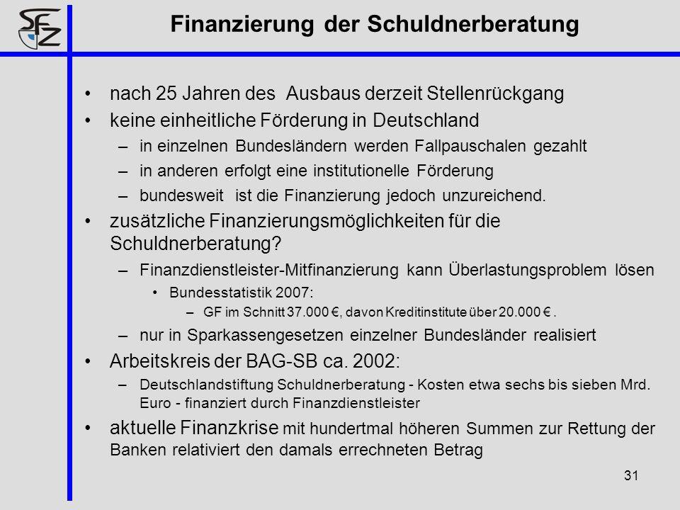 Finanzierung der Schuldnerberatung nach 25 Jahren des Ausbaus derzeit Stellenrückgang keine einheitliche Förderung in Deutschland –in einzelnen Bundes