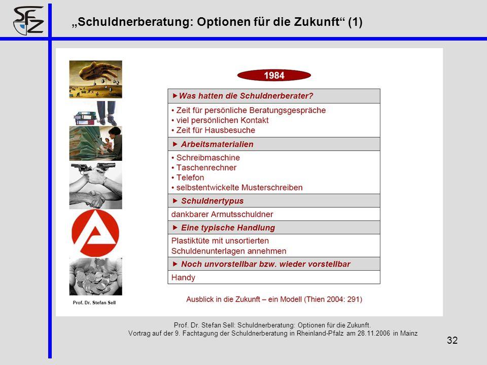 32 Schuldnerberatung: Optionen für die Zukunft (1) Prof. Dr. Stefan Sell: Schuldnerberatung: Optionen für die Zukunft. Vortrag auf der 9. Fachtagung d