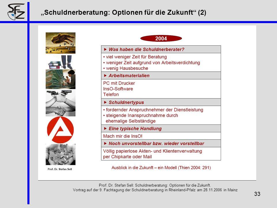 33 Schuldnerberatung: Optionen für die Zukunft (2) Prof. Dr. Stefan Sell: Schuldnerberatung: Optionen für die Zukunft. Vortrag auf der 9. Fachtagung d