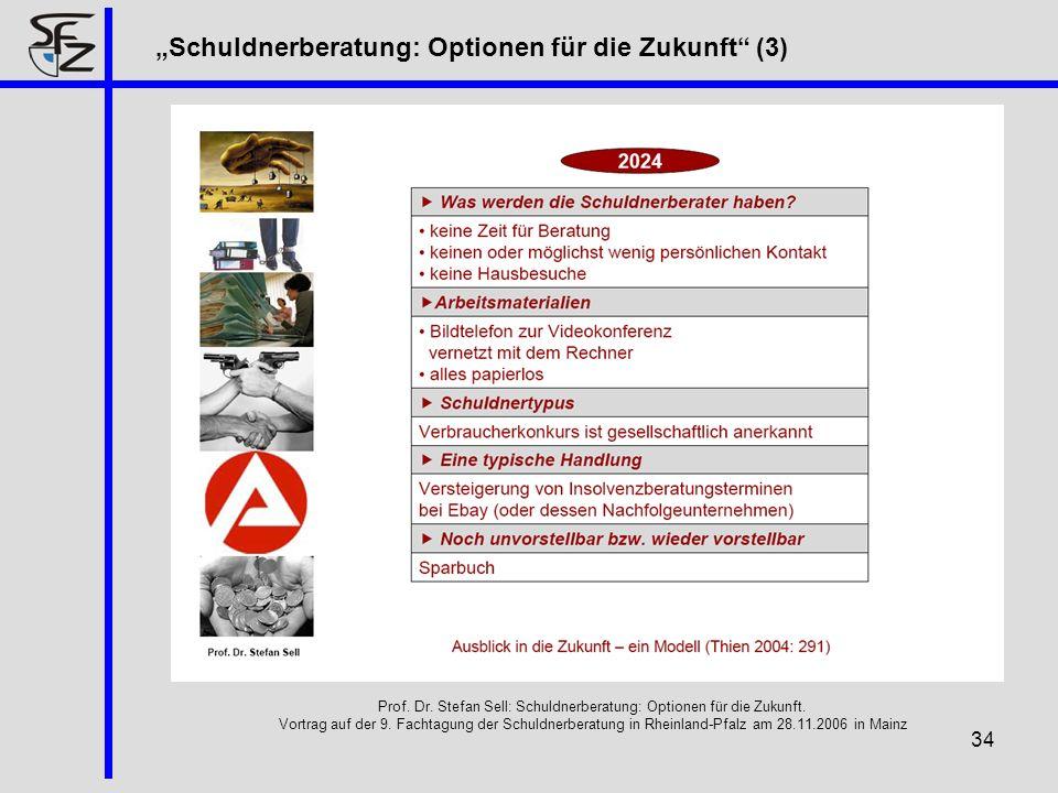 34 Schuldnerberatung: Optionen für die Zukunft (3) Prof. Dr. Stefan Sell: Schuldnerberatung: Optionen für die Zukunft. Vortrag auf der 9. Fachtagung d