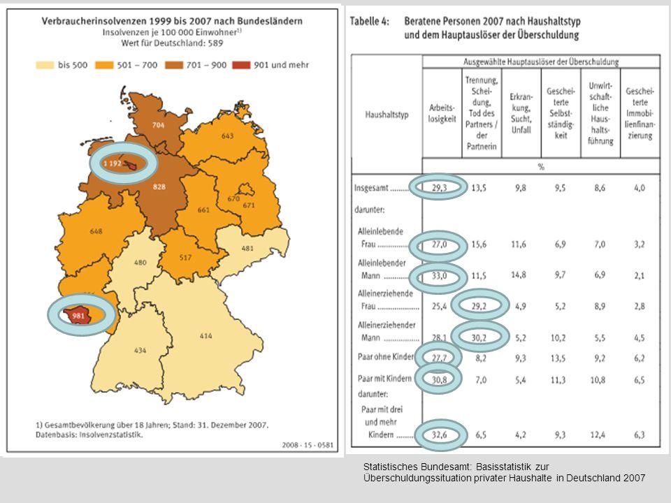 Statistisches Bundesamt: Basisstatistik zur Überschuldungssituation privater Haushalte in Deutschland 2007
