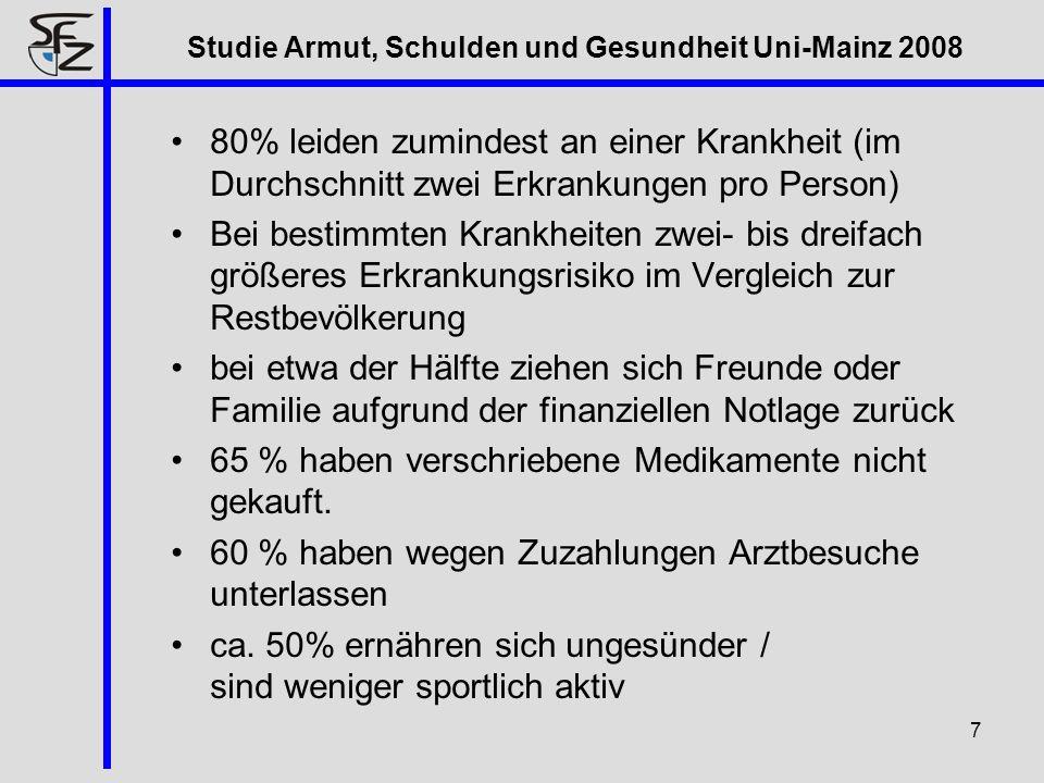 7 Studie Armut, Schulden und Gesundheit Uni-Mainz 2008 80% leiden zumindest an einer Krankheit (im Durchschnitt zwei Erkrankungen pro Person) Bei best