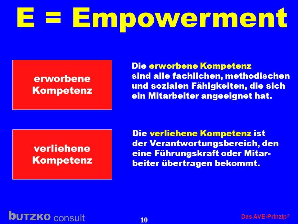 UTZKO consult b Das AVE-Prinzip 9 E = Empowerment Die direkte Übersetzung von empowerment ist Bevollmächtigung. Man spricht im Wirtschaftsleben von Ko