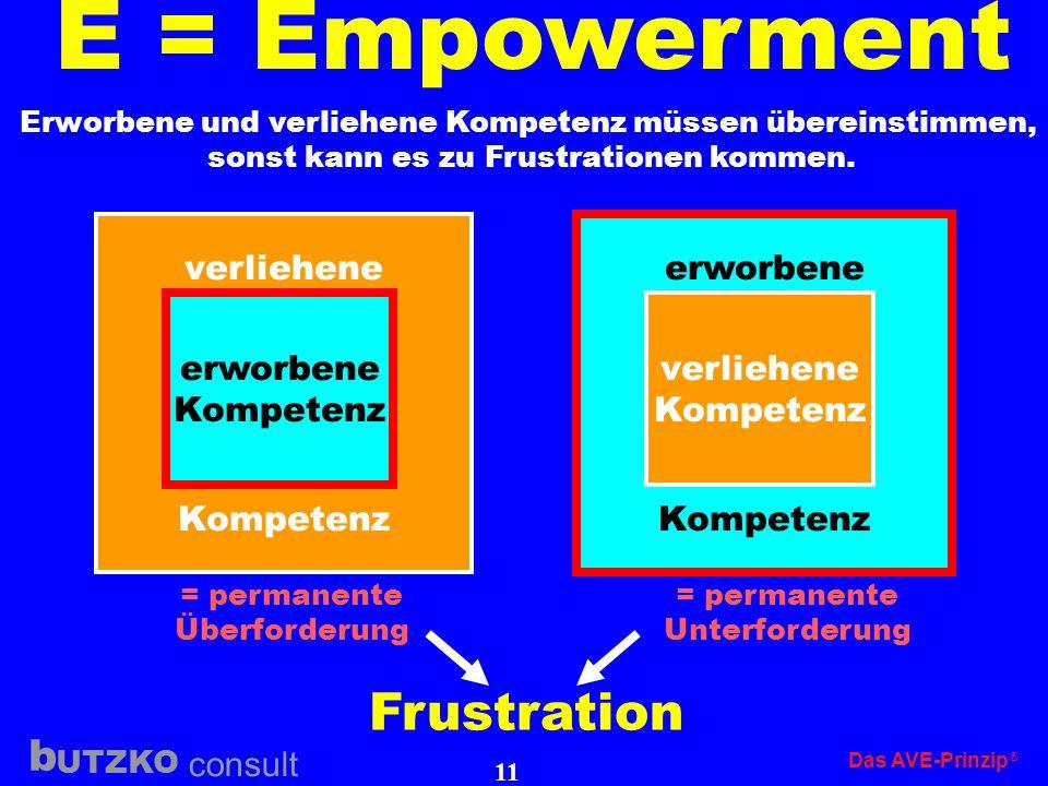 UTZKO consult b Das AVE-Prinzip 10 erworbene Kompetenz verliehene Kompetenz Die erworbene Kompetenz sind alle fachlichen, methodischen und sozialen Fä