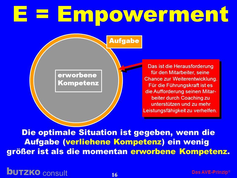 UTZKO consult b Das AVE-Prinzip 15 E = Empowerment erworbene Kompetenz Aufgabe In diesem Fall gibt es eine große Schnittmenge zwischen erworbener und